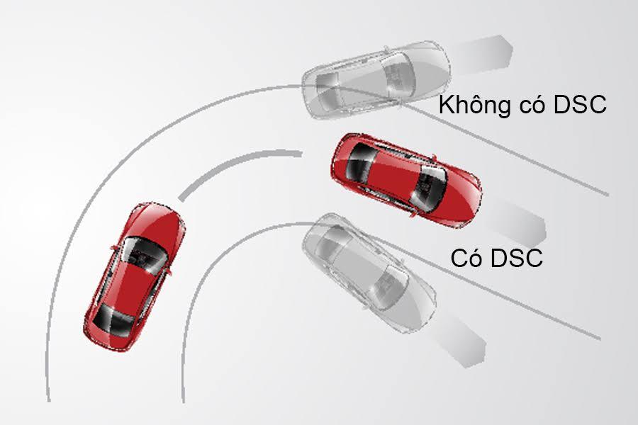 Hệ thống cân bằng điện tử DSC